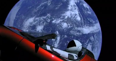 Tesla Roadster Space