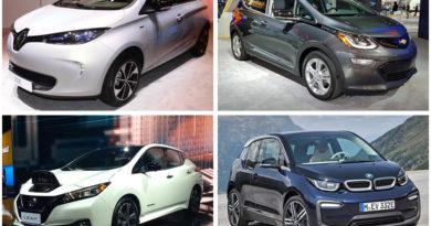 Preço dos carros elétricos e híbridos no Brasil em 2018/2019