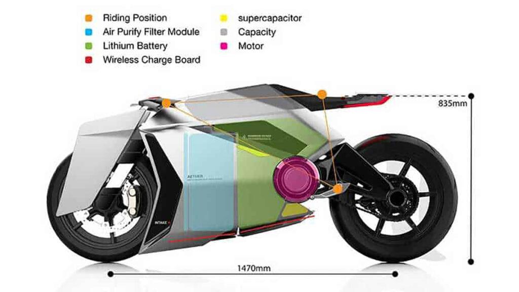 Concept Aether - Conceito de moto elétrica que promete purificar o ar
